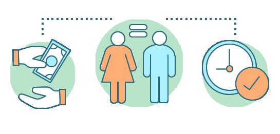 Igualdad de Remuneraciones entre Hombres y Mujeres